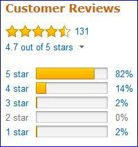 Reviews of Amazon users of CamelBak All Clear Microbiological UV Water Purifier.