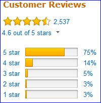 Amazon customers reviews of Thermos Stainless Steel King 16 Ounce Food Jar Cranberry.