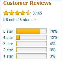 Rating of Thermos Stainless Steel King 40 Ounce Beverage Bottle by Amazon users.