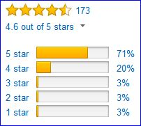 Rating of Marmot PreCip Jacket for men by Amazon customers.