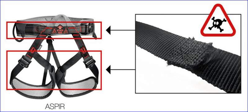 Modified harness sold on the Internet.