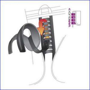Ladder-type harness adjustment.