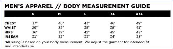 OR measures.