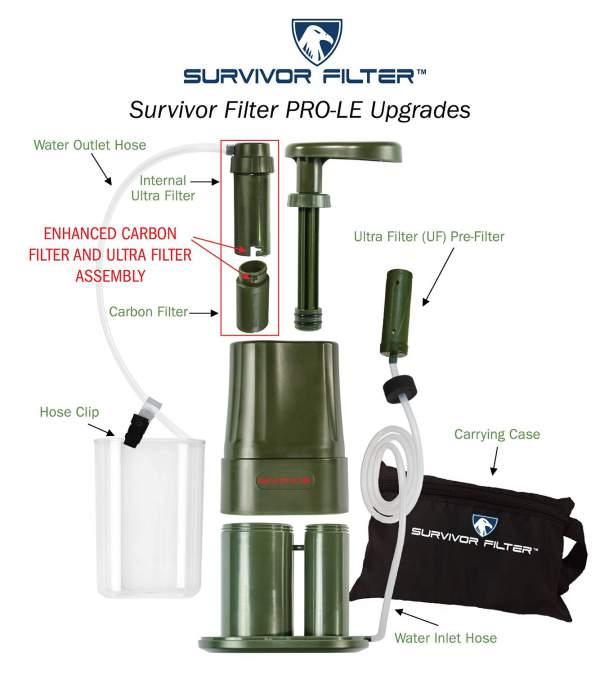 Survivor PRO details.