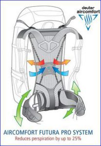 Aircomfort ventilation system.