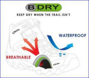 Breathable and waterproof inside and hydrophobic upper material.