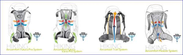 what-is-deuter-back-system-4