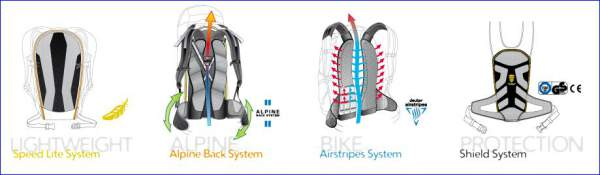 what-is-deuter-back-system-5