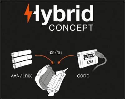 The Hybrid principle.