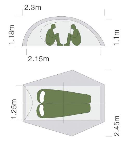 Exped Mira II HL Tent dimensions.