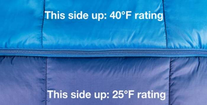 Dual temperature rating - just turn the bag upside down.