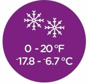 Temperature rating.