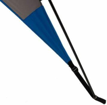 Grommets for poles attachment.