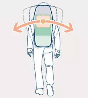 Make sure that the center of gravity of the pack is in the middle line of your body.